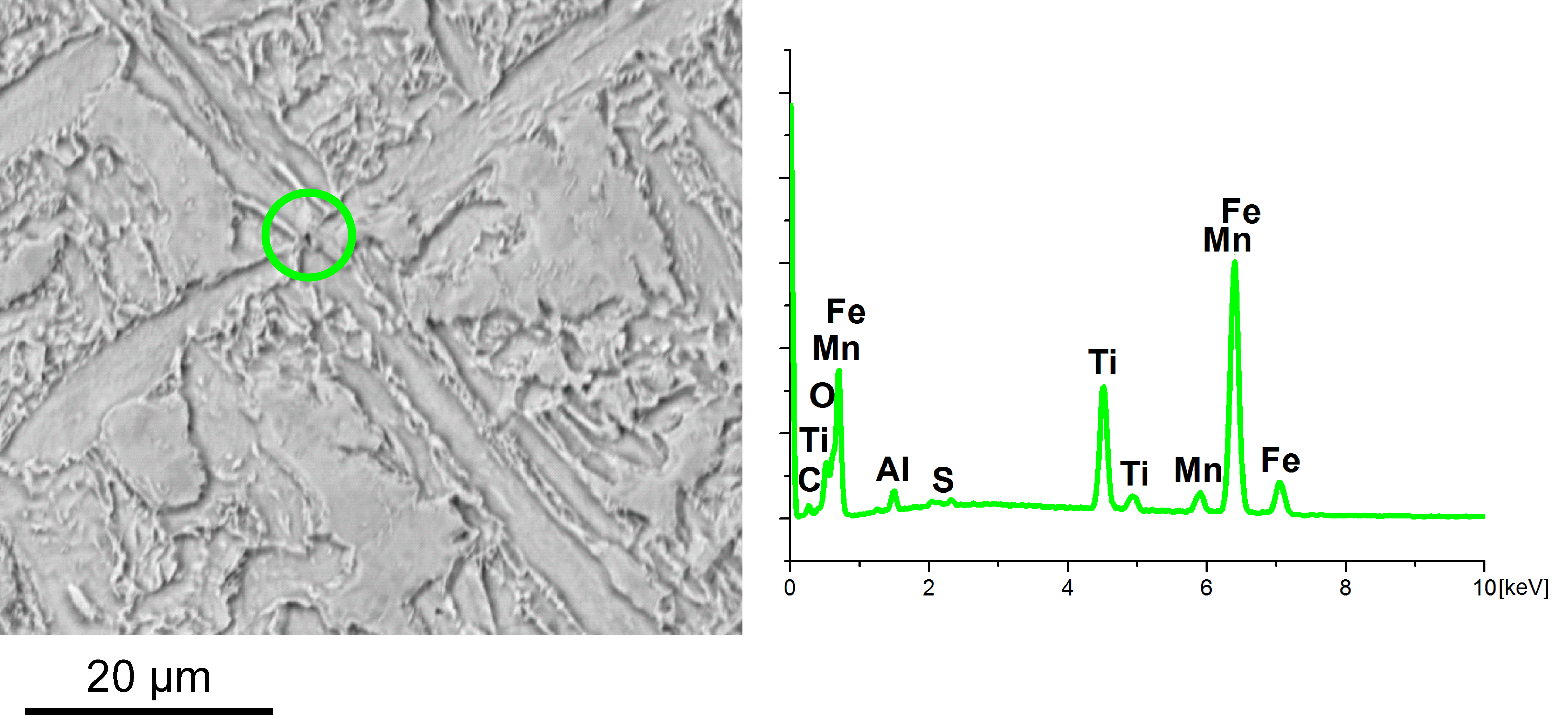 Especially multiphase inclusions, containing titanium and manganese are found to be active for acicular ferrite