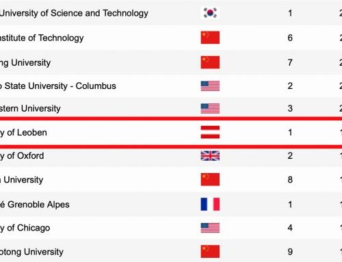 Sensationeller 15. Platz für die Leobener Metallurgie im Shanghai Ranking 2020!