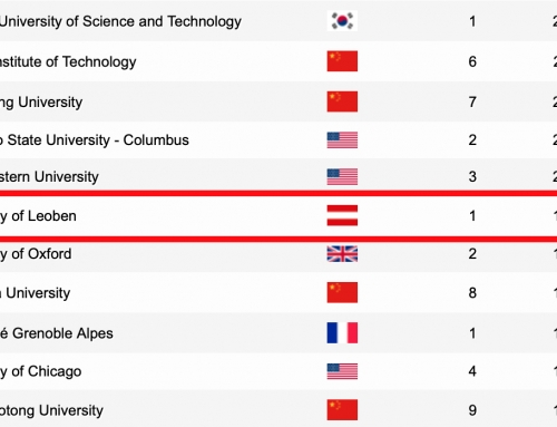 Sensational 15th place for Leoben Metallurgy in the Shanghai Ranking 2020!