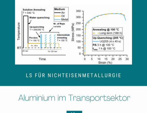 Aluminum in the transportation sector